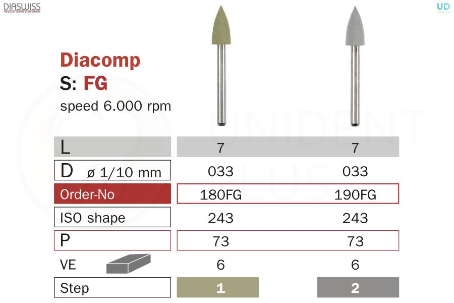 Diacomp FG