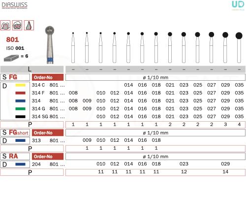 Freza diamantata 801RA