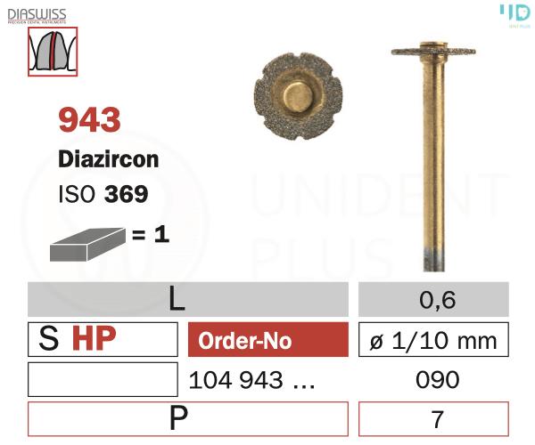 Diazircon 943HP