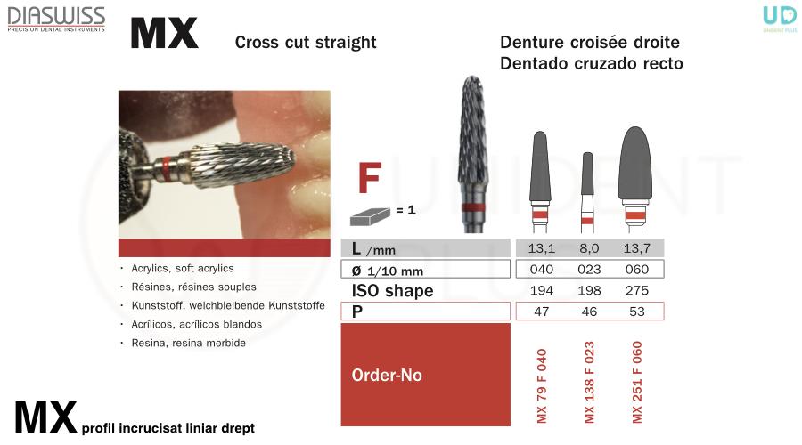 Freza tungsten MX