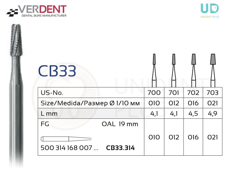 CB33 freza extradura