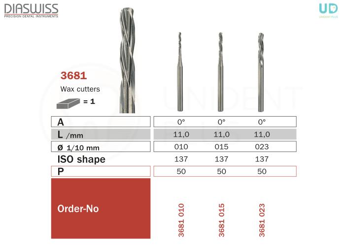 Wax Cutter 3681