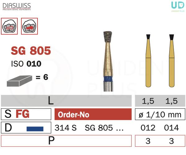 Freza Goldies SG805